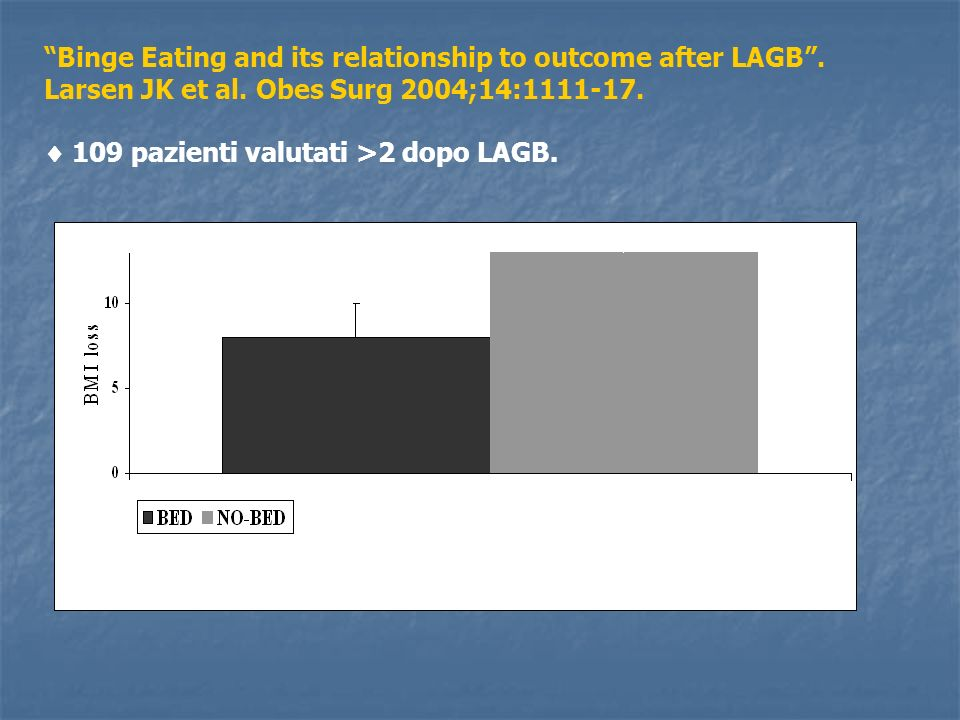Binge Eating and its relationship to outcome after LAGB.