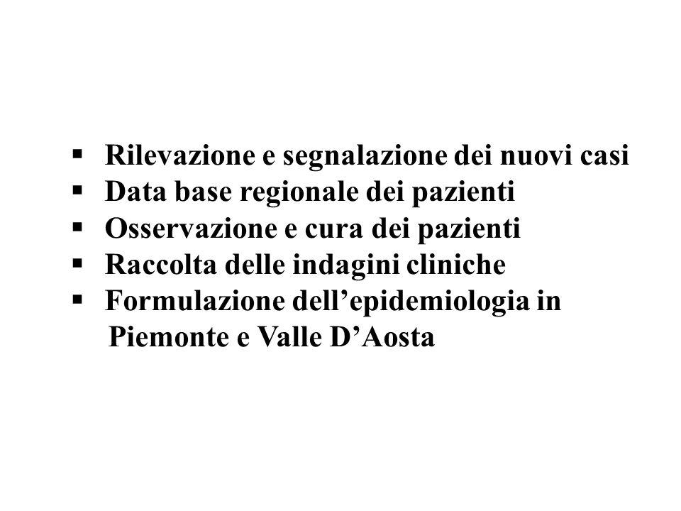 Rilevazione e segnalazione dei nuovi casi Data base regionale dei pazienti Osservazione e cura dei pazienti Raccolta delle indagini cliniche Formulazi