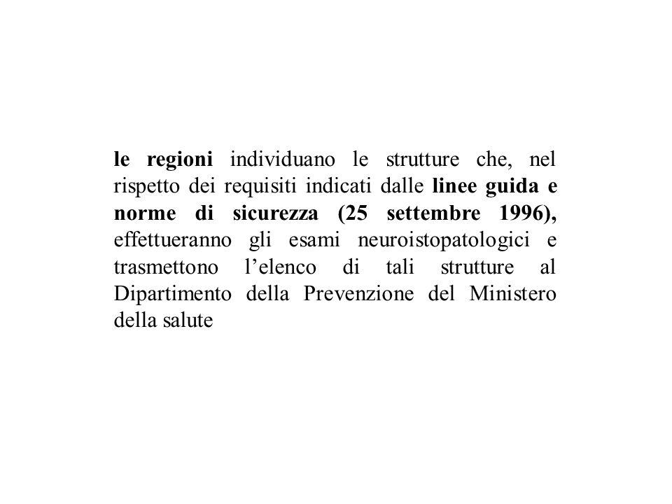 le regioni individuano le strutture che, nel rispetto dei requisiti indicati dalle linee guida e norme di sicurezza (25 settembre 1996), effettueranno