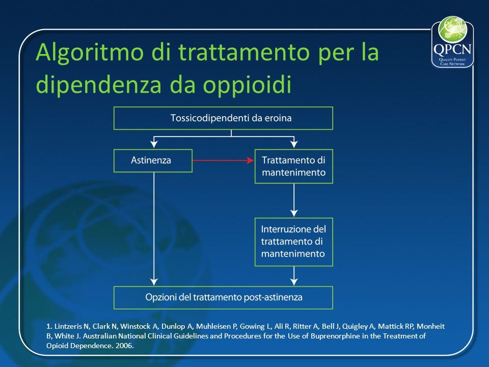 Algoritmo di trattamento per la dipendenza da oppioidi 1. Lintzeris N, Clark N, Winstock A, Dunlop A, Muhleisen P, Gowing L, Ali R, Ritter A, Bell J,
