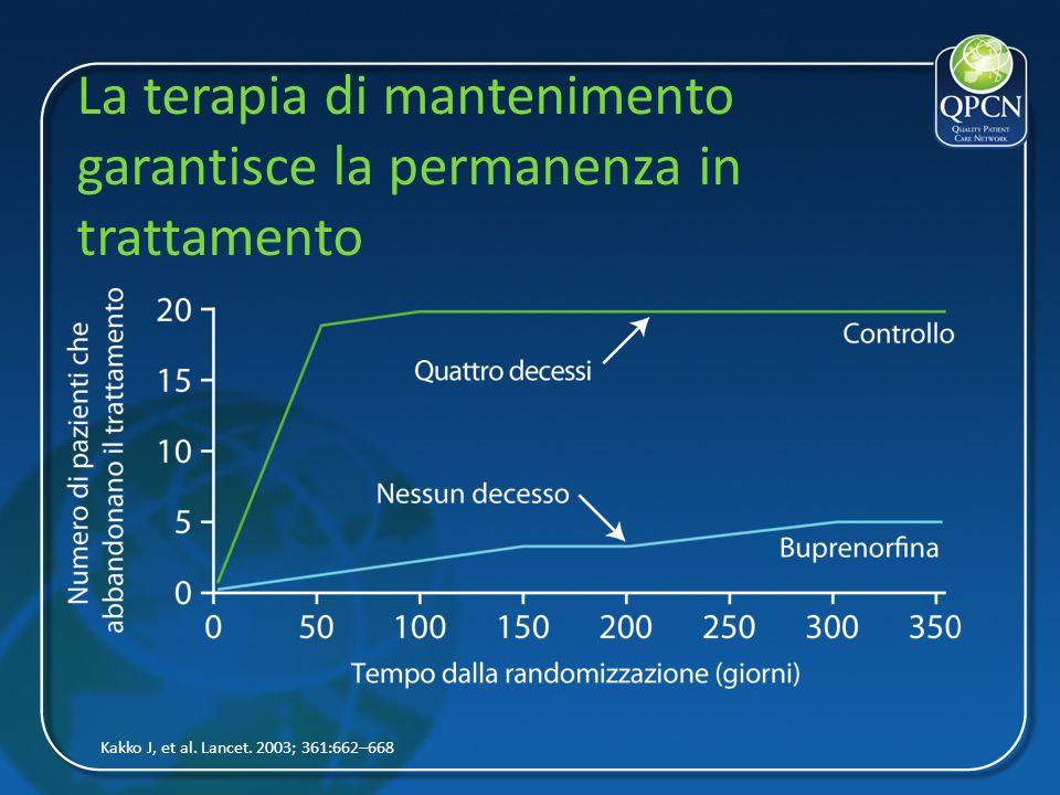 La terapia di mantenimento garantisce la permanenza in trattamento Kakko J, et al. Lancet. 2003; 361:662–668