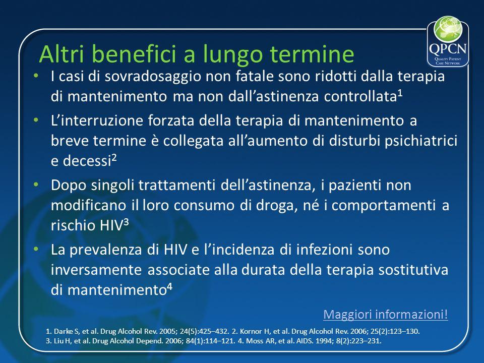 Altri benefici a lungo termine I casi di sovradosaggio non fatale sono ridotti dalla terapia di mantenimento ma non dallastinenza controllata 1 Linter