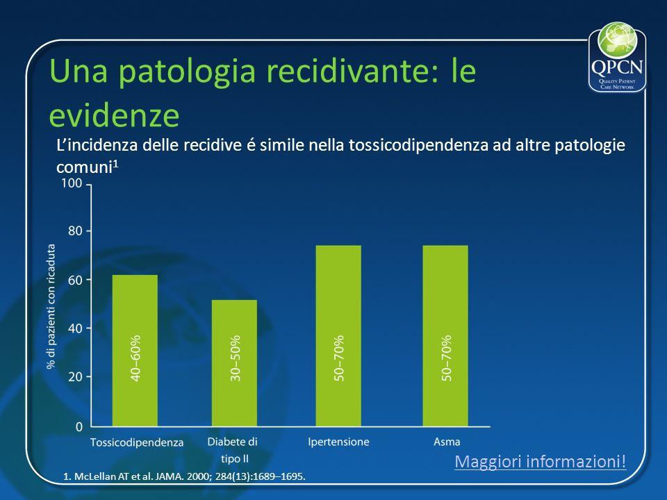 Lincidenza delle recidive é simile nella tossicodipendenza ad altre patologie comuni 1 Una patologia recidivante: le evidenze 1. McLellan AT et al. JA