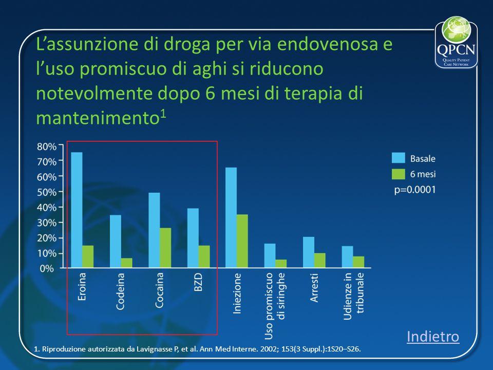 Lassunzione di droga per via endovenosa e luso promiscuo di aghi si riducono notevolmente dopo 6 mesi di terapia di mantenimento 1 1. Riproduzione aut