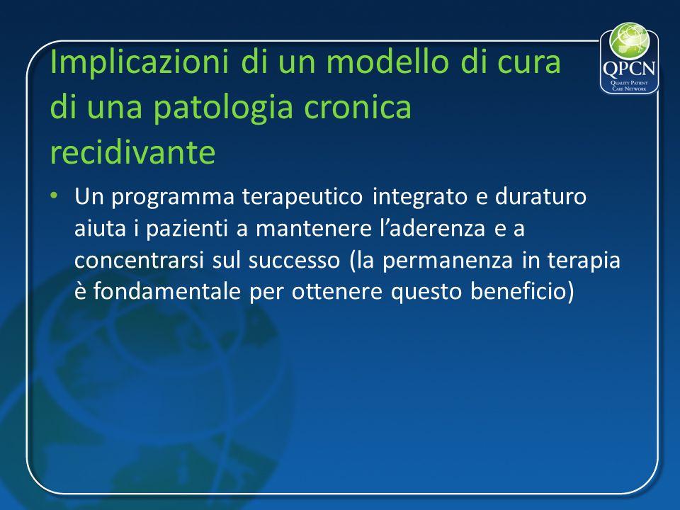 Implicazioni di un modello di cura di una patologia cronica recidivante Un programma terapeutico integrato e duraturo aiuta i pazienti a mantenere lad