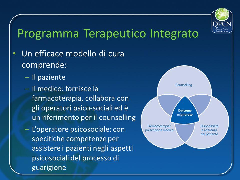 Programma Terapeutico Integrato Un efficace modello di cura comprende: – Il paziente – Il medico: fornisce la farmacoterapia, collabora con gli operat
