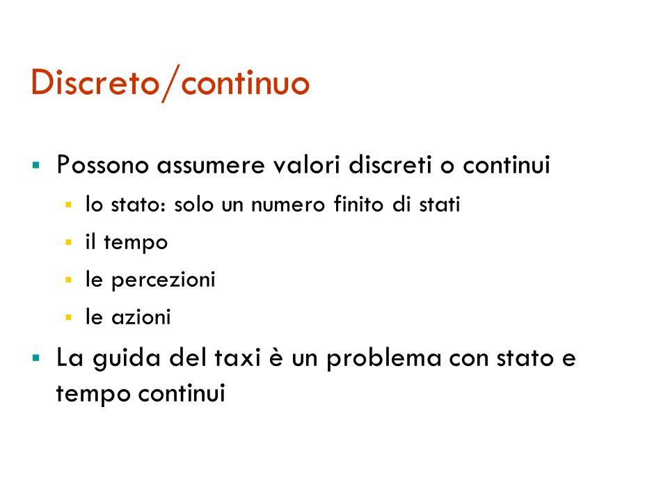 Statico/dinamico Statico il mondo non cambia mentre l agente decide lazione Dinamico tardare equivale a non agire Semi-dinamico Lambiente non cambia m