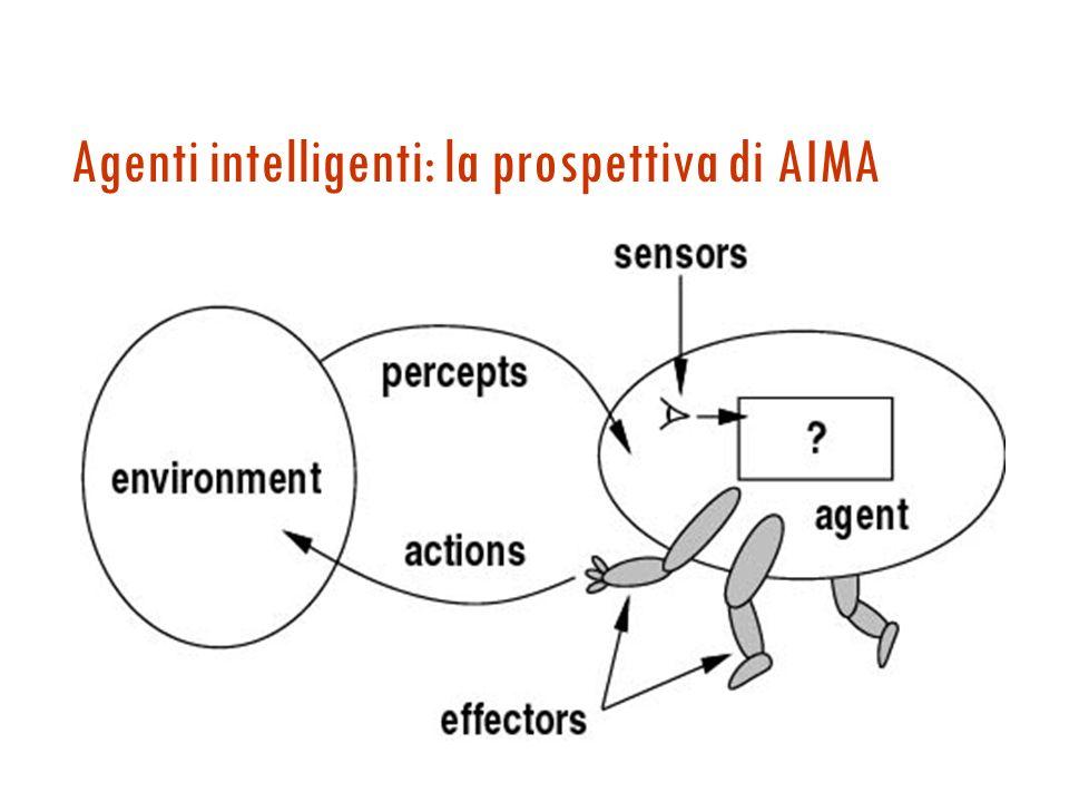 In questa lezione (cap 2 AIMA) … Definire meglio la nozione di agente razionale Diversi tipi di ambienti, le loro caratteristiche che possono influenz