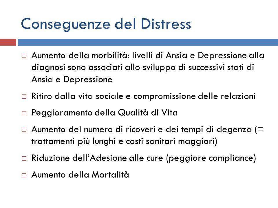 Conseguenze del Distress Aumento della morbilità: livelli di Ansia e Depressione alla diagnosi sono associati allo sviluppo di successivi stati di Ans