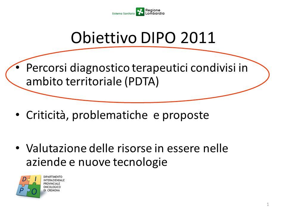 1 Obiettivo DIPO 2011 Percorsi diagnostico terapeutici condivisi in ambito territoriale (PDTA) Criticità, problematiche e proposte Valutazione delle r