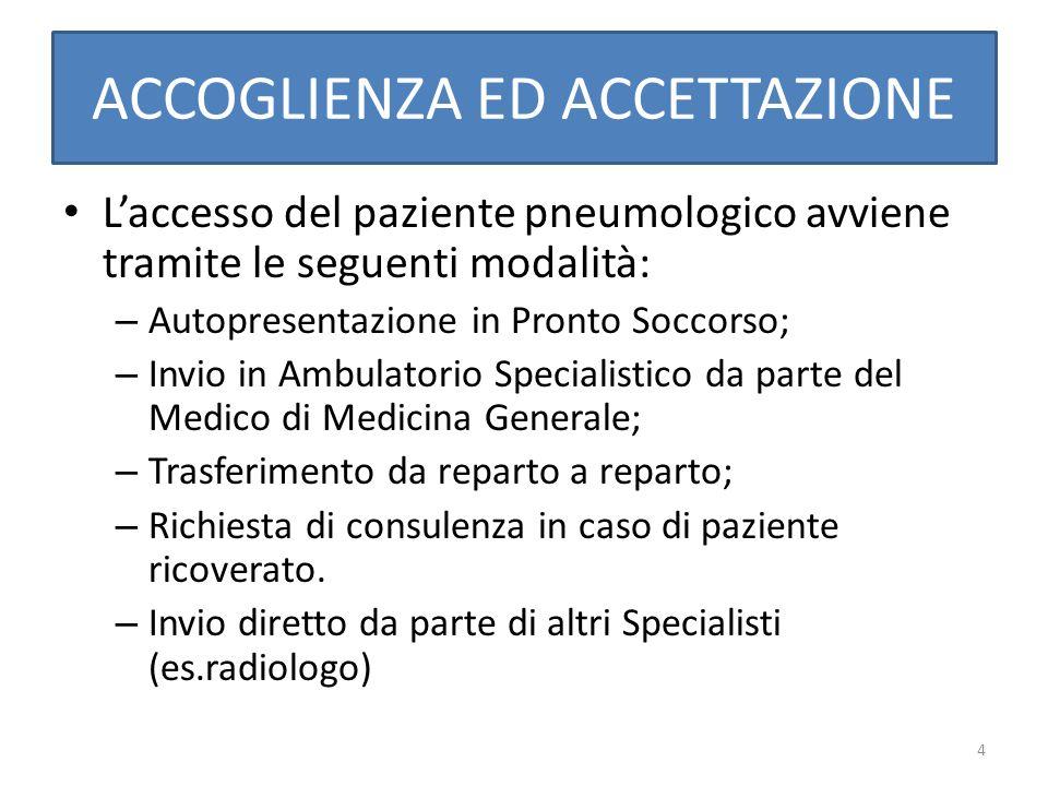 4 ACCOGLIENZA ED ACCETTAZIONE Laccesso del paziente pneumologico avviene tramite le seguenti modalità: – Autopresentazione in Pronto Soccorso; – Invio