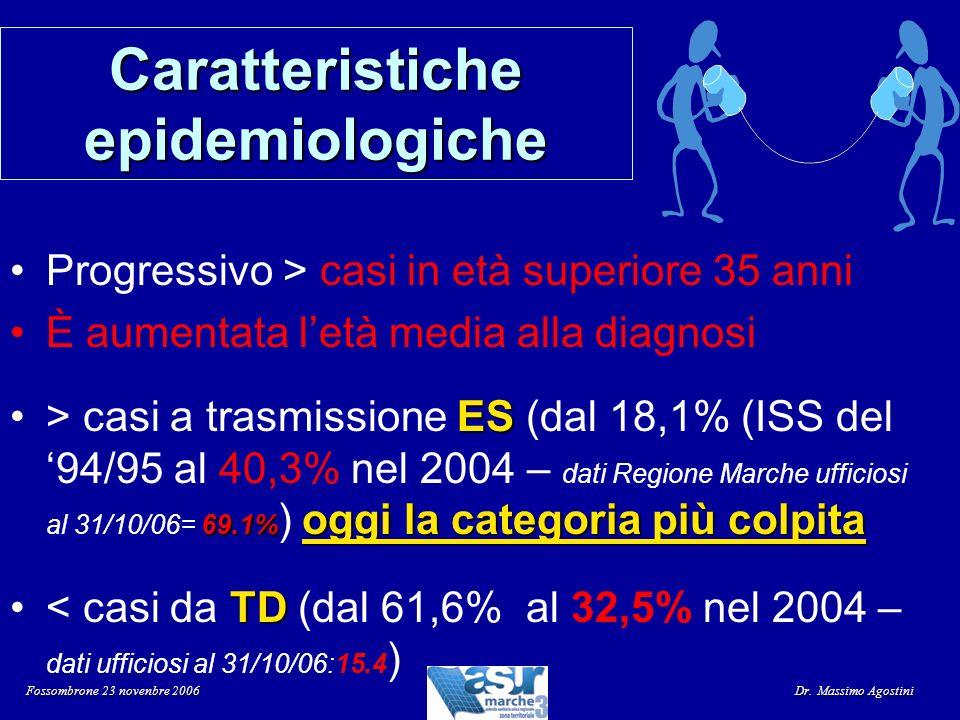 Progressivo > casi in età superiore 35 anni È aumentata letà media alla diagnosi ES 69.1% oggi la categoria più colpita> casi a trasmissione ES (dal 1