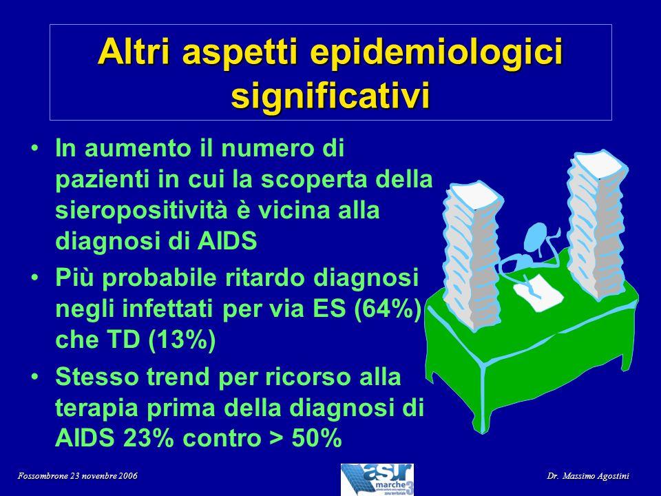 Altri aspetti epidemiologici significativi In aumento il numero di pazienti in cui la scoperta della sieropositività è vicina alla diagnosi di AIDS Pi