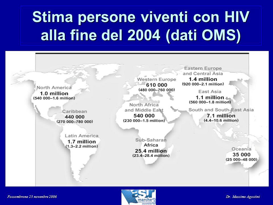 Casi di AIDS in Italia per semestre di diagnosi, corretti per ritardo di notifica e tasso annuale di incidenza al 31 Dicembre 2004 54.497 Dal 1982 notificati 54.497 casi di cui 77% maschi, 741 (1,4%) pediatrici Fossombrone 23 novenbre 2006 Dr.