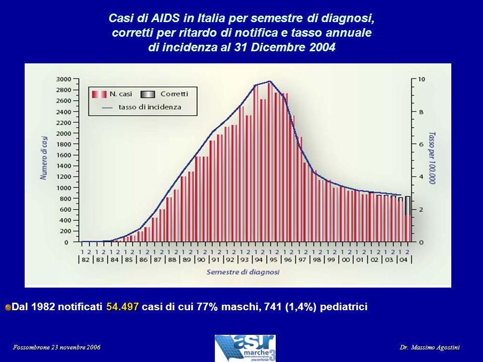 Casi di AIDS in Italia per semestre di diagnosi, corretti per ritardo di notifica e tasso annuale di incidenza al 31 Dicembre 2004 54.497 Dal 1982 not