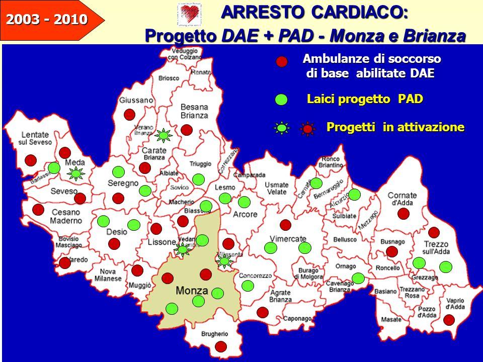 Ambulanze di soccorso di base abilitate DAE di base abilitate DAE ARRESTO CARDIACO: ARRESTO CARDIACO: Progetto DAE + PAD - Monza e Brianza Progetto DA