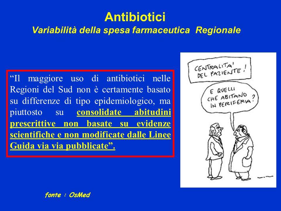 Il maggiore uso di antibiotici nelle Regioni del Sud non è certamente basato su differenze di tipo epidemiologico, ma piuttosto su consolidate abitudi