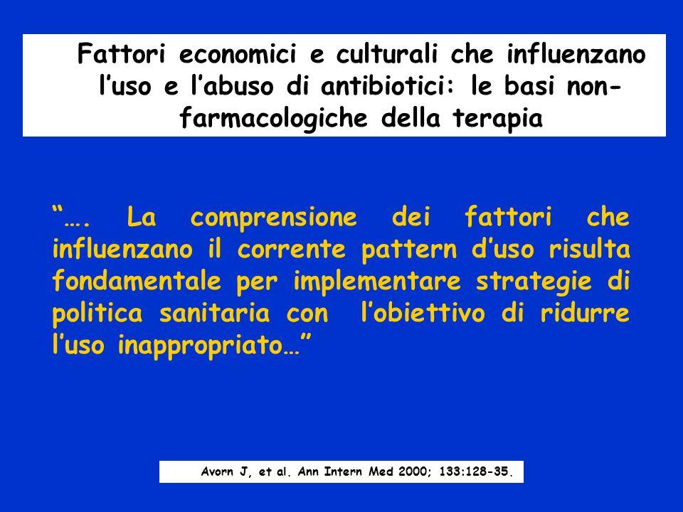 Fattori economici e culturali che influenzano luso e labuso di antibiotici: le basi non- farmacologiche della terapia Avorn J, et al. Ann Intern Med 2