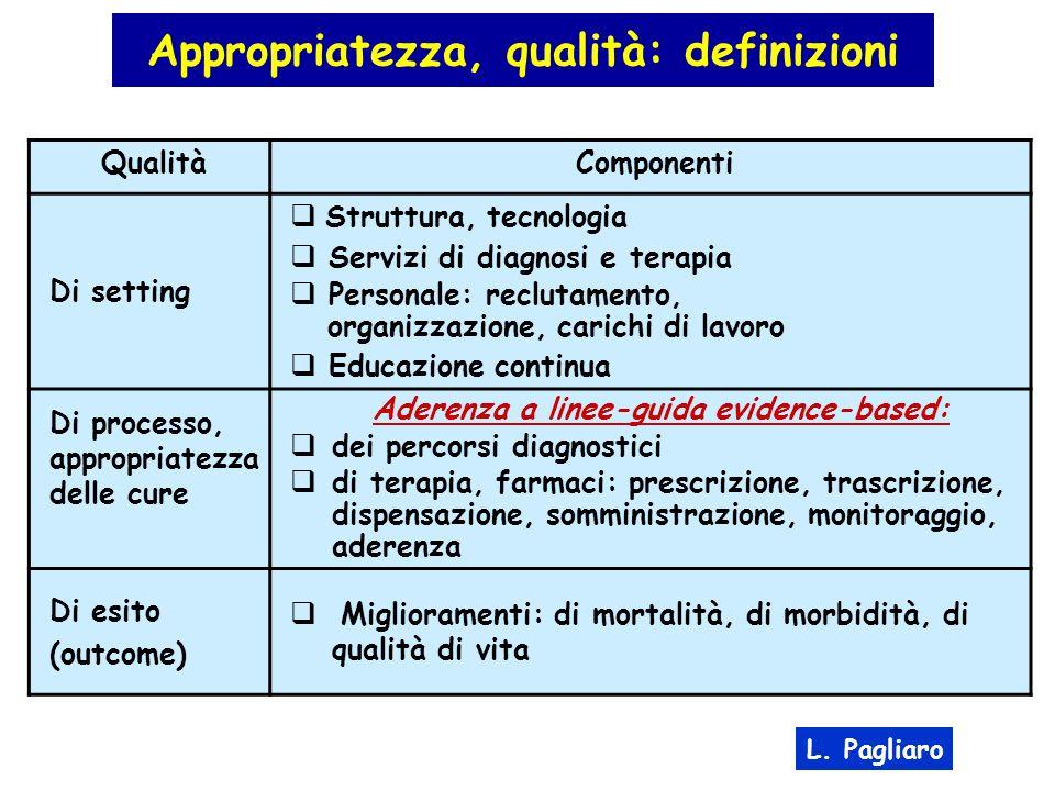 Glibenclamide Italia – Sicilia – AA.SS.PP.(gennaio –ottobre 2013) DDD X 1000 AB.