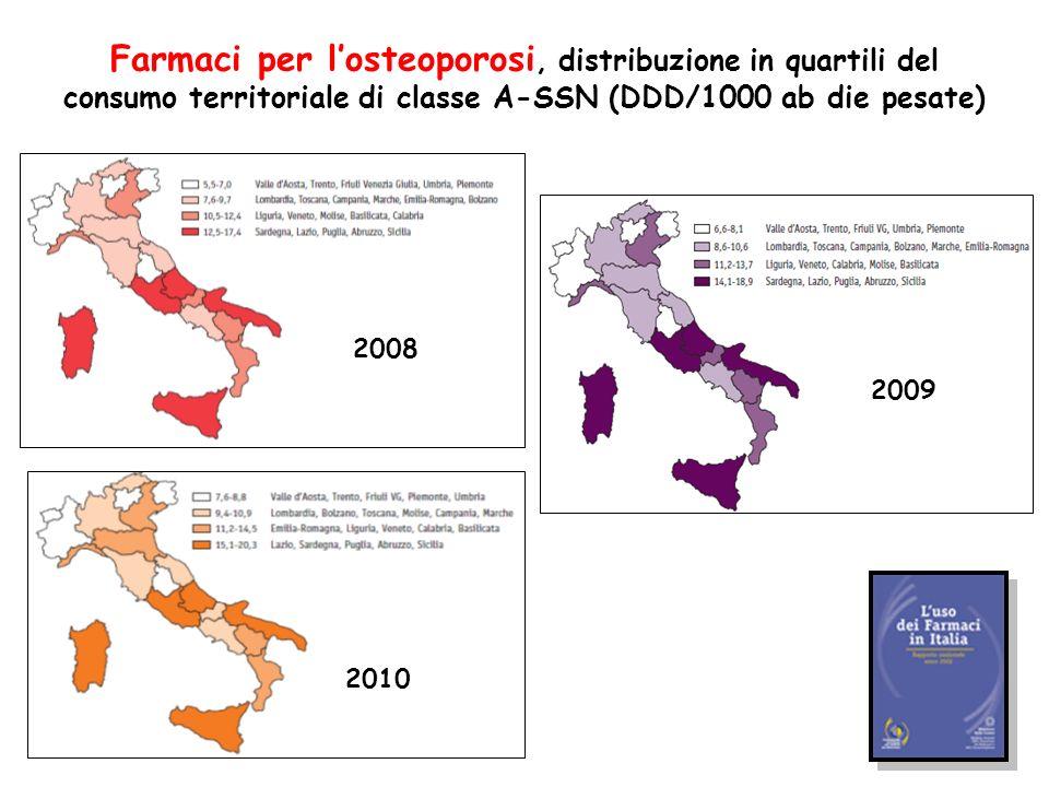 Farmaci per losteoporosi, distribuzione in quartili del consumo territoriale di classe A-SSN (DDD/1000 ab die pesate) 2008 2009 2010