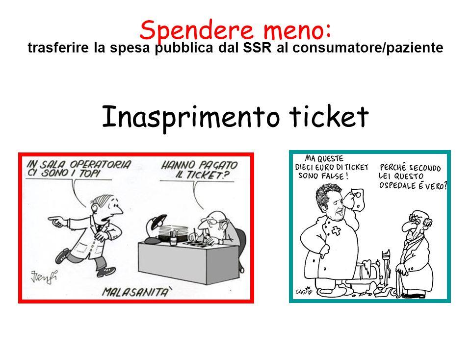 Inasprimento ticket Spendere meno: trasferire la spesa pubblica dal SSR al consumatore/paziente