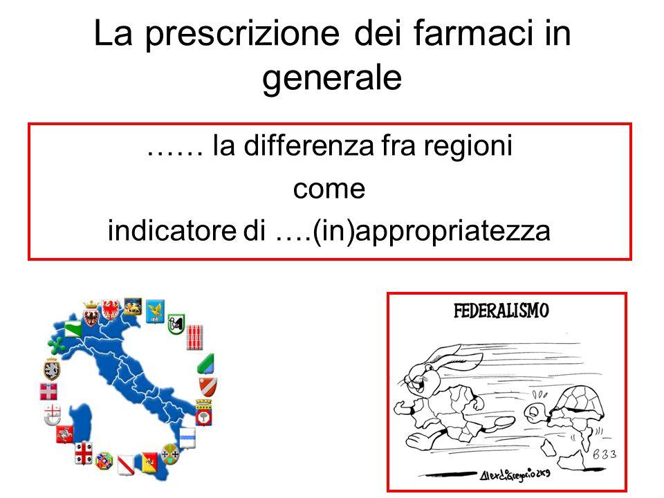 Appropriatezza dipendente Paziente Contesto: Sicilia Terapia Medico