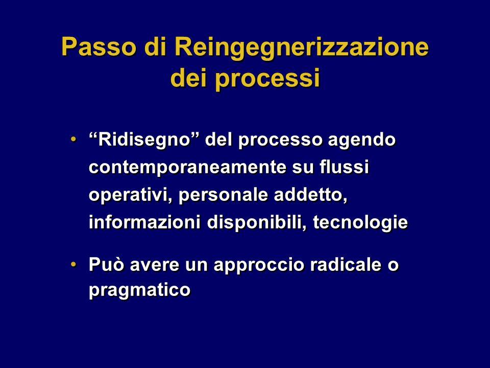 Può avere un approccio radicale o pragmatico Passo di Reingegnerizzazione dei processi Ridisegno del processo agendo contemporaneamente su flussi operativi, personale addetto, informazioni disponibili, tecnologie