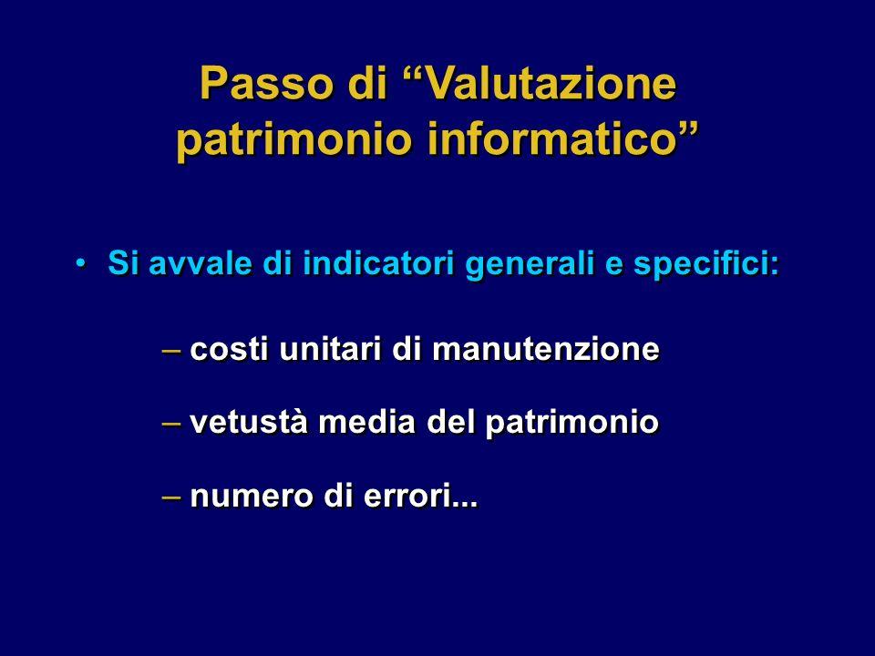 –costi unitari di manutenzione –vetustà media del patrimonio –numero di errori...