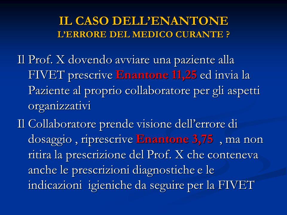IL CASO DELLENANTONE LERRORE DEL MEDICO CURANTE ? Il Prof. X dovendo avviare una paziente alla FIVET prescrive Enantone 11,25 ed invia la Paziente al
