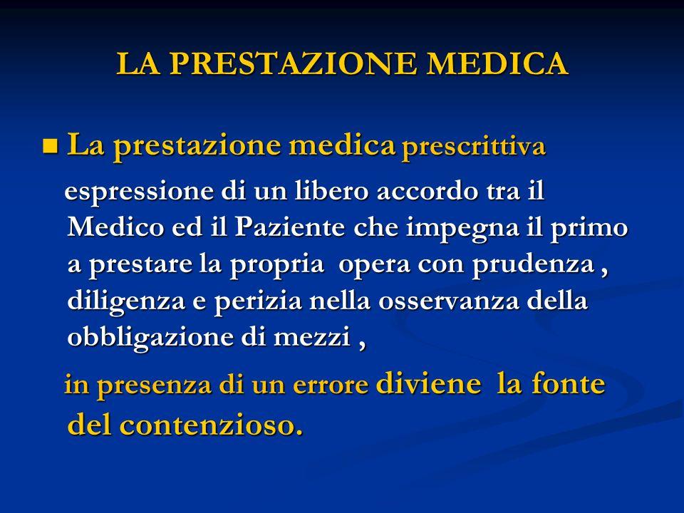 LA PRESTAZIONE MEDICA La prestazione medica prescrittiva La prestazione medica prescrittiva espressione di un libero accordo tra il Medico ed il Pazie