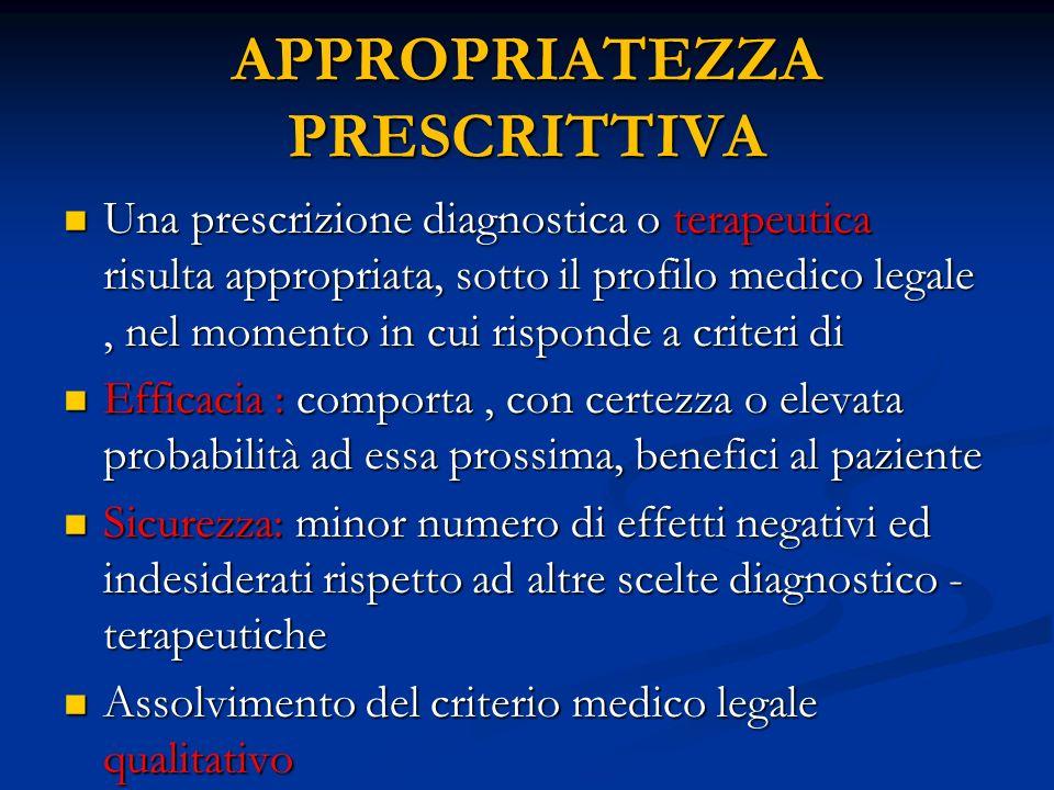 APPROPRIATEZZA PRESCRITTIVA Una prescrizione diagnostica o terapeutica risulta appropriata, sotto il profilo medico legale, nel momento in cui rispond