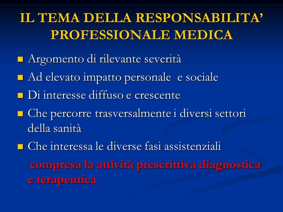 IL TEMA DELLA RESPONSABILITA PROFESSIONALE MEDICA Argomento di rilevante severità Argomento di rilevante severità Ad elevato impatto personale e socia