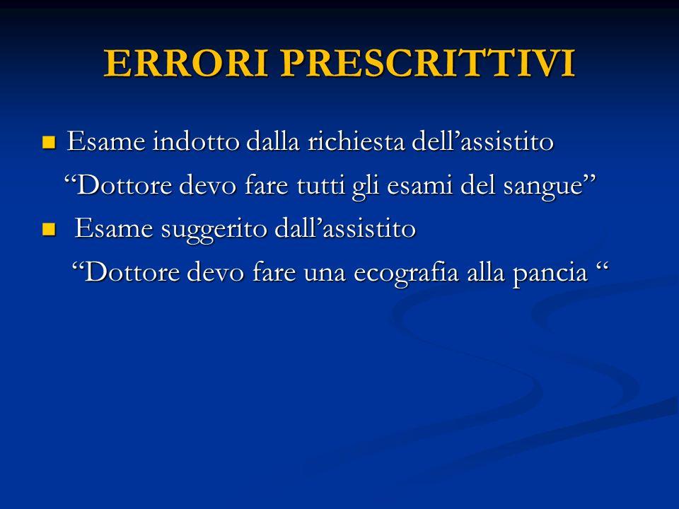 ERRORI PRESCRITTIVI Esame indotto dalla richiesta dellassistito Esame indotto dalla richiesta dellassistito Dottore devo fare tutti gli esami del sang