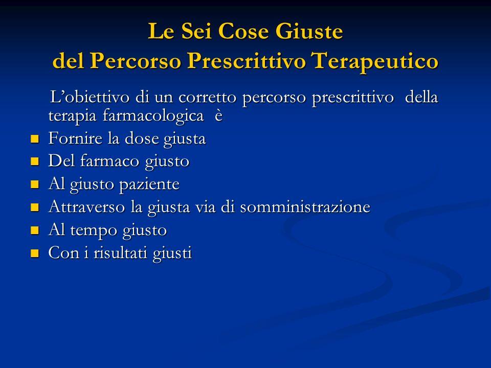 Le Sei Cose Giuste del Percorso Prescrittivo Terapeutico Lobiettivo di un corretto percorso prescrittivo della terapia farmacologica è Lobiettivo di u