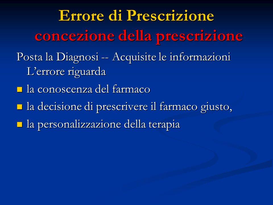 Errore di Prescrizione concezione della prescrizione Posta la Diagnosi -- Acquisite le informazioni Lerrore riguarda la conoscenza del farmaco la cono
