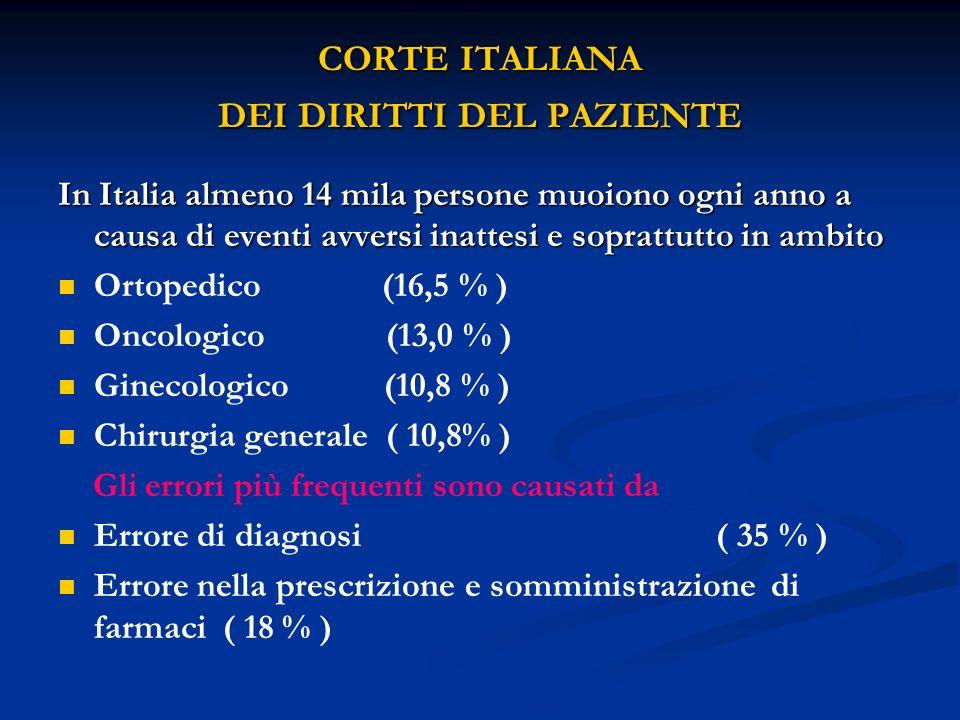 CORTE ITALIANA DEI DIRITTI DEL PAZIENTE In Italia almeno 14 mila persone muoiono ogni anno a causa di eventi avversi inattesi e soprattutto in ambito