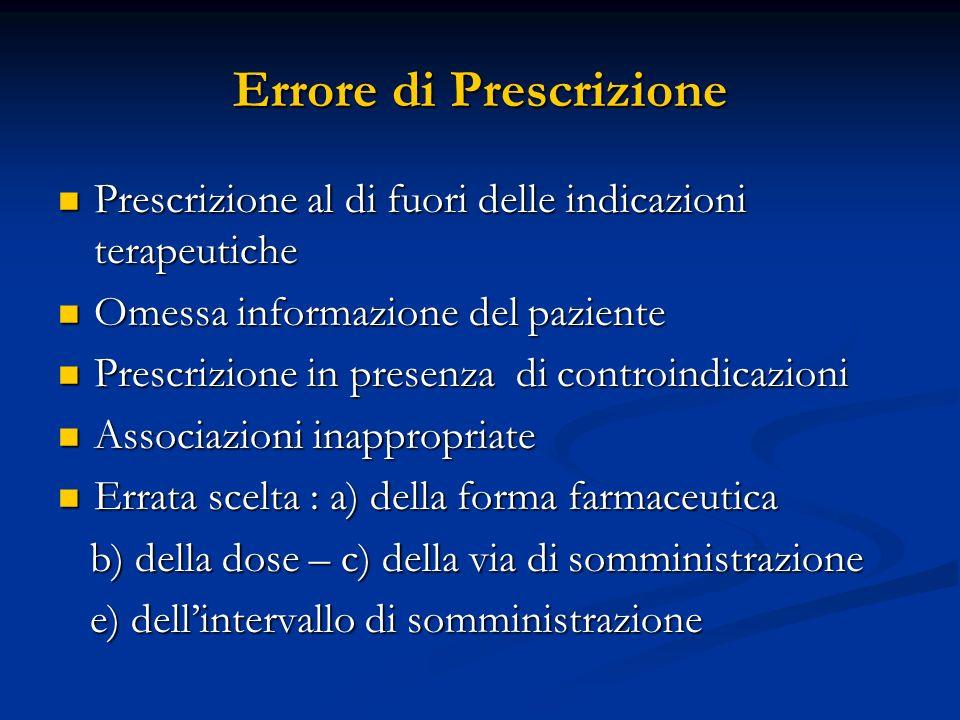 Errore di Prescrizione Prescrizione al di fuori delle indicazioni terapeutiche Prescrizione al di fuori delle indicazioni terapeutiche Omessa informaz