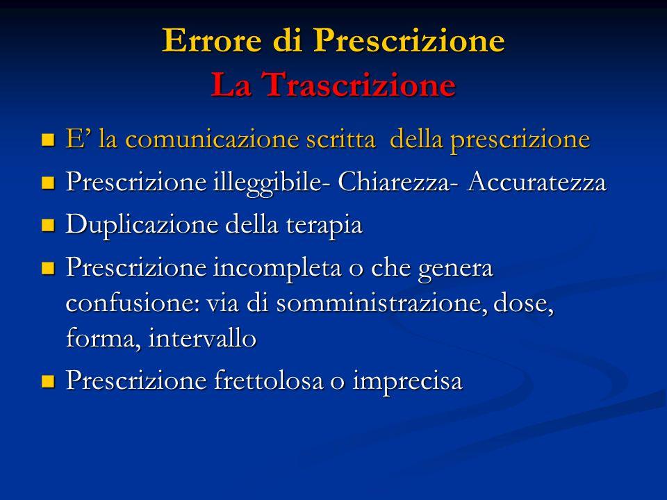 Errore di Prescrizione La Trascrizione E la comunicazione scritta della prescrizione E la comunicazione scritta della prescrizione Prescrizione illegg