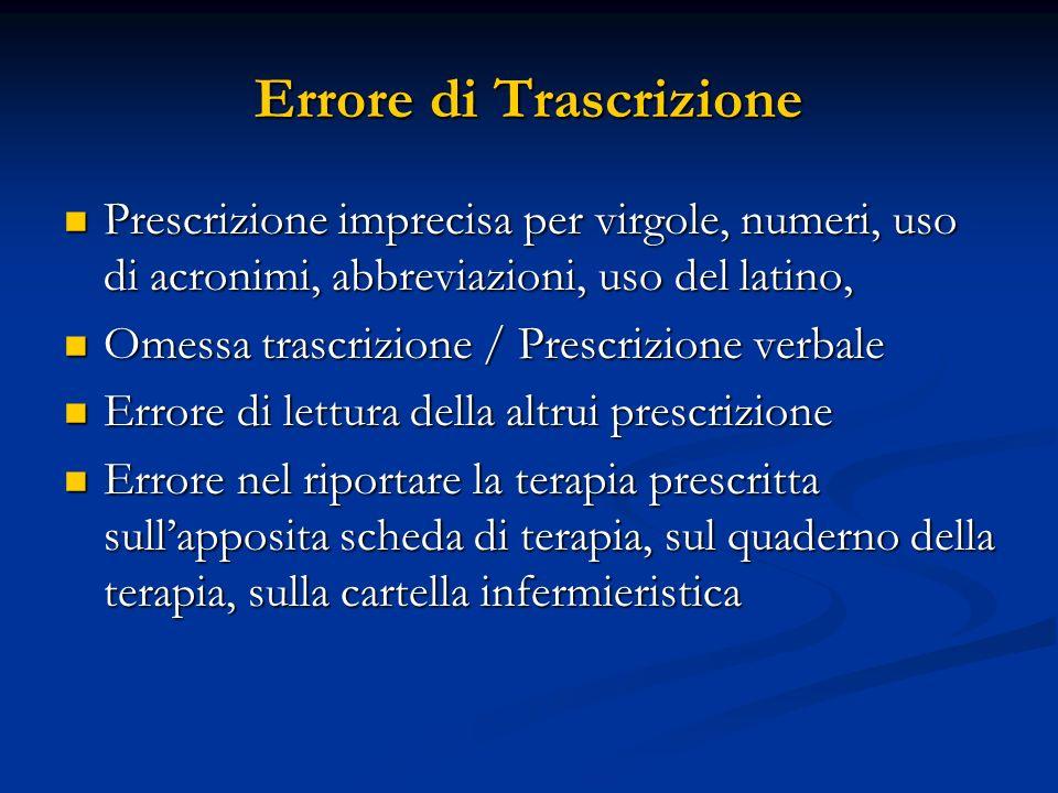 Errore di Trascrizione Prescrizione imprecisa per virgole, numeri, uso di acronimi, abbreviazioni, uso del latino, Prescrizione imprecisa per virgole,