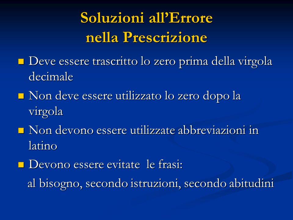 Soluzioni allErrore nella Prescrizione Deve essere trascritto lo zero prima della virgola decimale Deve essere trascritto lo zero prima della virgola