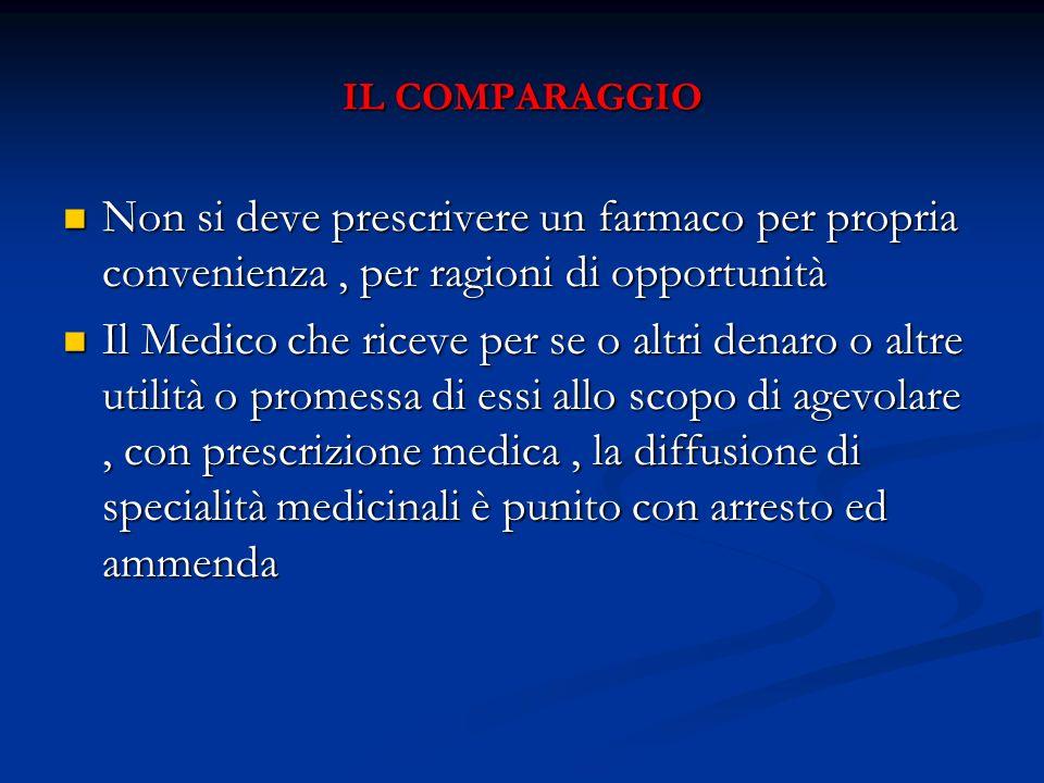 IL COMPARAGGIO Non si deve prescrivere un farmaco per propria convenienza, per ragioni di opportunità Non si deve prescrivere un farmaco per propria c