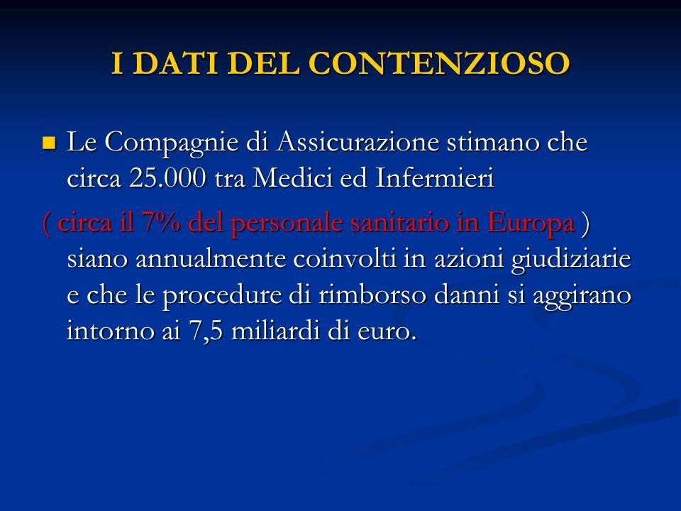 I DATI DEL CONTENZIOSO Le Compagnie di Assicurazione stimano che circa 25.000 tra Medici ed Infermieri Le Compagnie di Assicurazione stimano che circa