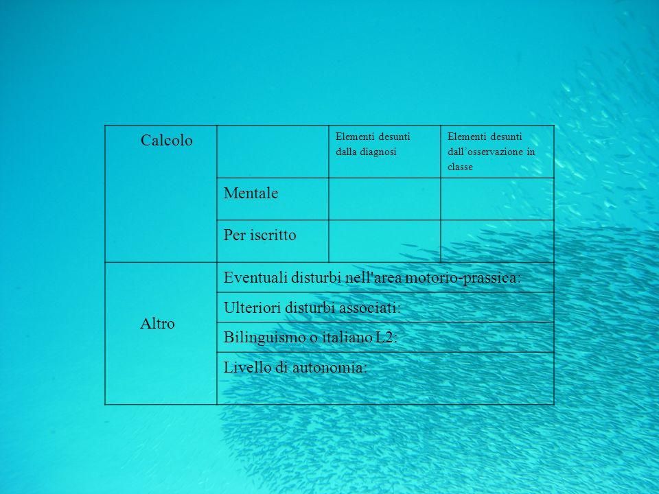 Calcolo Elementi desunti dalla diagnosi Elementi desunti dallosservazione in classe Mentale Per iscritto Altro Eventuali disturbi nell'area motorio-pr