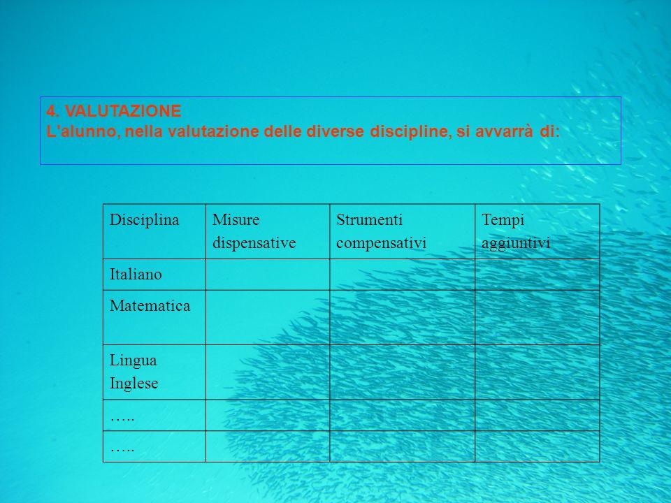4. VALUTAZIONE L'alunno, nella valutazione delle diverse discipline, si avvarrà di: Disciplina Misure dispensative Strumenti compensativi Tempi aggiun