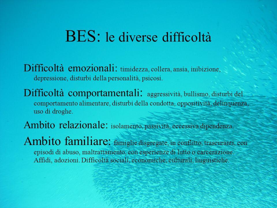 BES: le diverse difficoltà Difficoltà emozionali: timidezza, collera, ansia, inibizione, depressione, disturbi della personalità, psicosi. Difficoltà