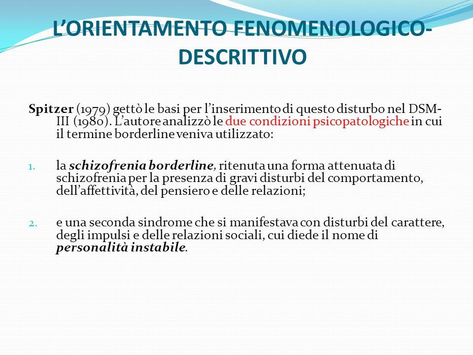 LORIENTAMENTO FENOMENOLOGICO- DESCRITTIVO Spitzer (1979) gettò le basi per linserimento di questo disturbo nel DSM- III (1980). Lautore analizzò le du