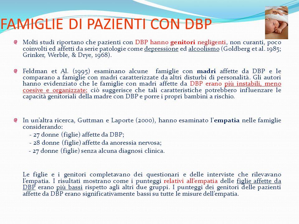 FAMIGLIE DI PAZIENTI CON DBP Molti studi riportano che pazienti con DBP hanno genitori negligenti, non curanti, poco coinvolti ed affetti da serie pat