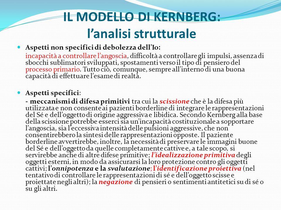 IL MODELLO DI KERNBERG: lanalisi strutturale Aspetti non specifici di debolezza dellIo: incapacità a controllare langoscia, difficoltà a controllare g