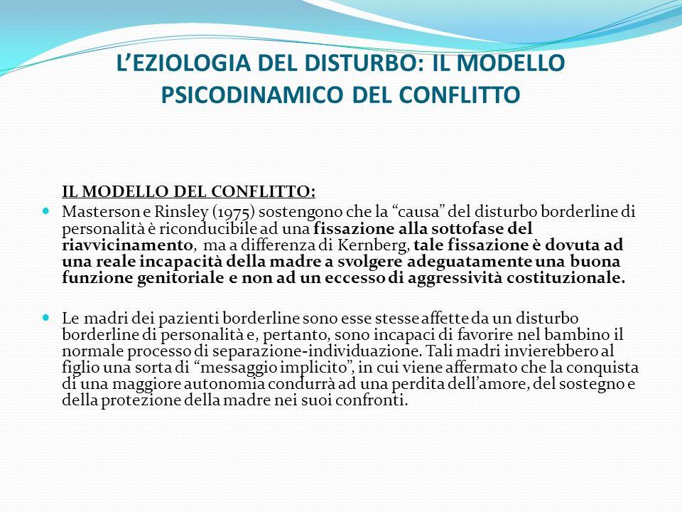 LEZIOLOGIA DEL DISTURBO: IL MODELLO PSICODINAMICO DEL CONFLITTO IL MODELLO DEL CONFLITTO: Masterson e Rinsley (1975) sostengono che la causa del distu