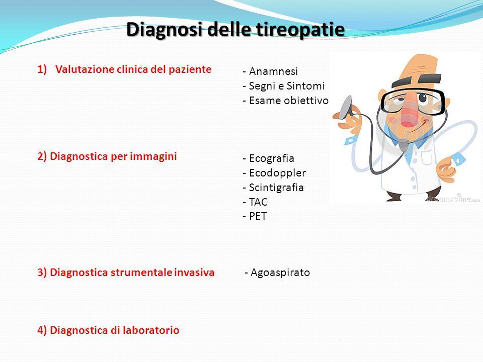 Diagnosi delle tireopatie 1)Valutazione clinica del paziente 2) Diagnostica per immagini 3) Diagnostica strumentale invasiva - Agoaspirato 4) Diagnostica di laboratorio - Anamnesi - Segni e Sintomi - Esame obiettivo - Ecografia - Ecodoppler - Scintigrafia - TAC - PET